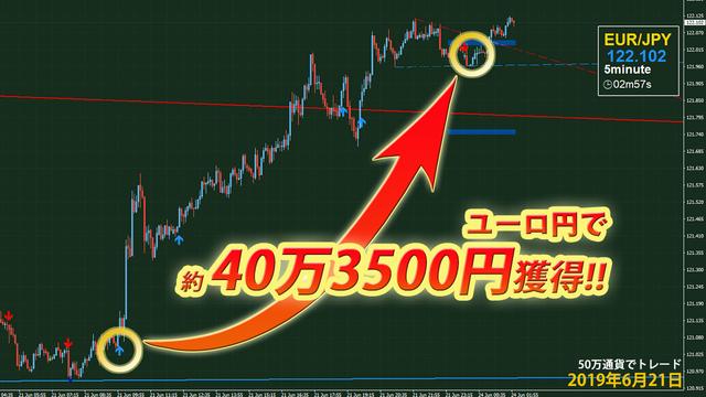 イサムデルタFX・2019年6月21日80.7pips40万3500円.png