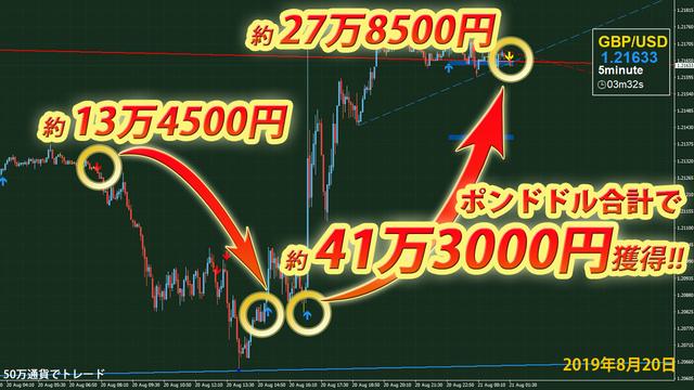 イサムデルタFX・2019年8月20日82.6pips41万3000円.png