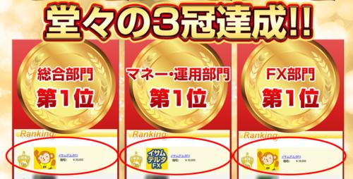 イサムデルタFX・三冠.PNG