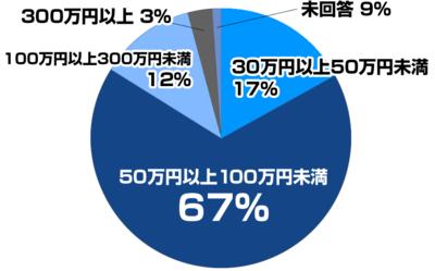 イサムデルタFX・月収グラフ.PNG