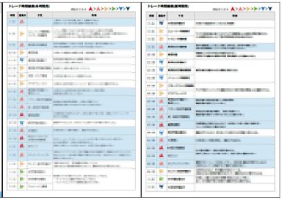 イサムデルタFX・特典424時間対応トレード.PNG